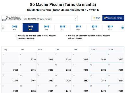 Disponibilidade do Ingresso Machu Picchu